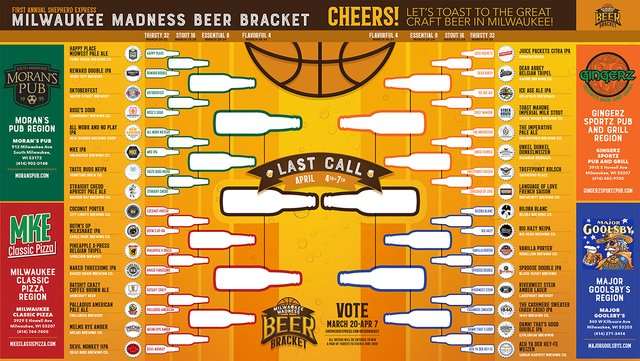 Milwaukee Beer Bracket 2019