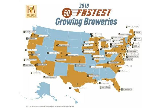 fast-growing-breweries.jpg