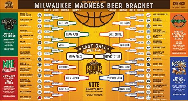 2019 Beer Bracket - Round 5