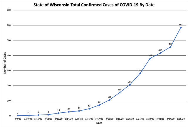 chart-state-03252020.png