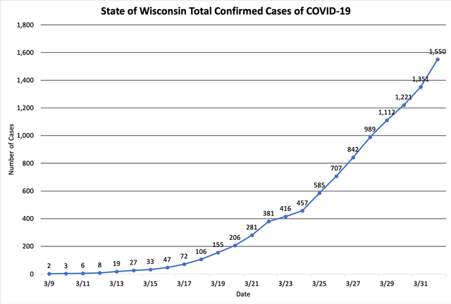 chart-state-04012020.png