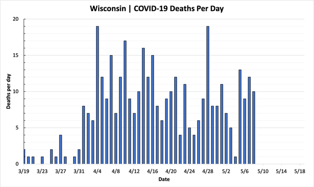 chart-deaths-05082020.png