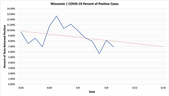 percent_positive_cases_05092020.png