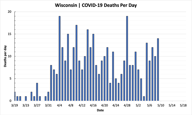 chart-deaths-05092020.png