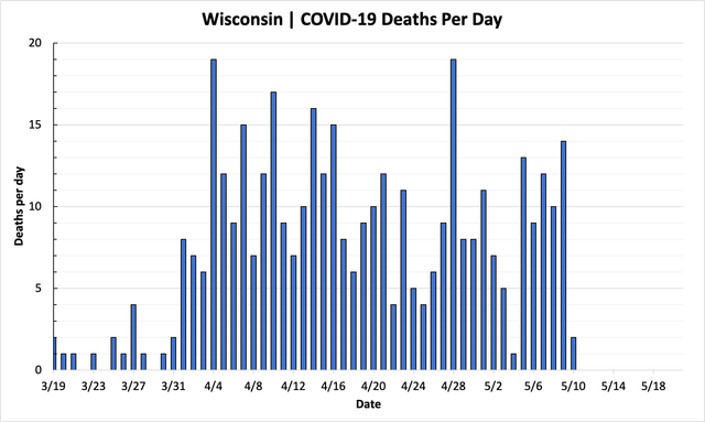 chart-deaths-05102020.png