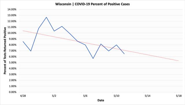 percent_positive_cases_05112020.png