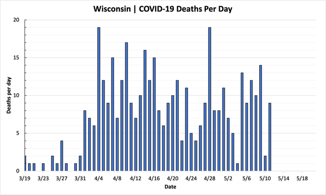 chart-deaths-05112020.png