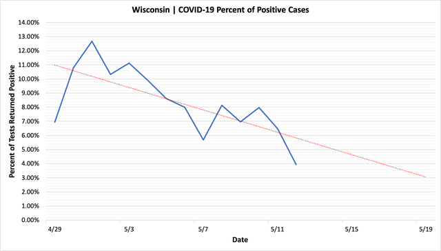percent_positive_cases_05122020.png