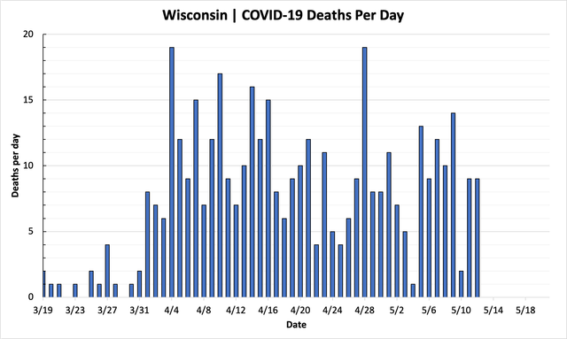 chart-deaths-05122020.png