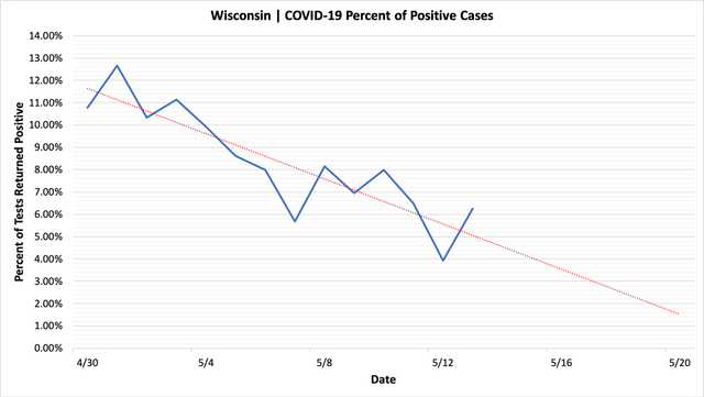 percent_positive_cases_05132020.png