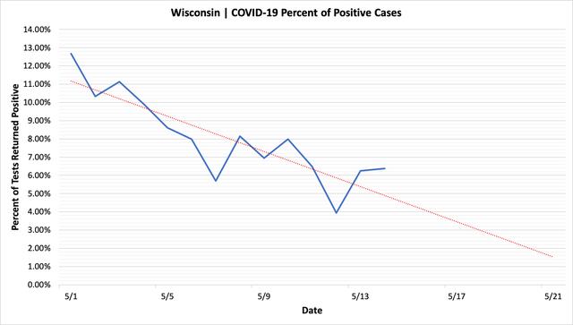 percent_positive_cases_05142020.png