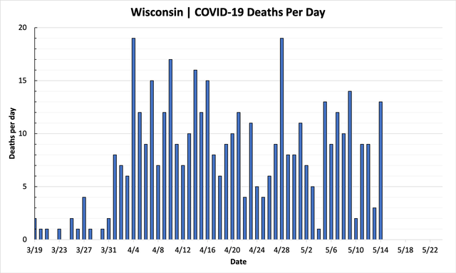 chart-deaths-05142020.png