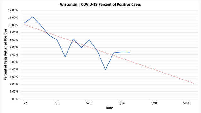 percent_positive_cases_05152020.png