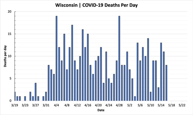 chart-deaths-05162020.png