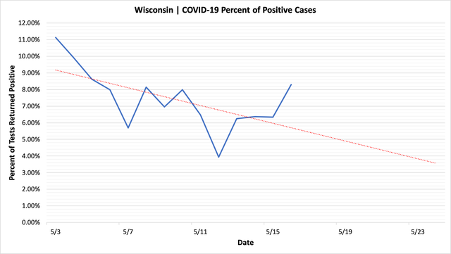 percent_positive_cases_05162020.png