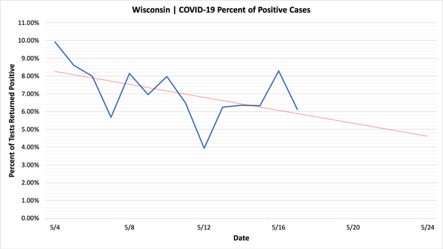 percent_positive_cases_05172020.png