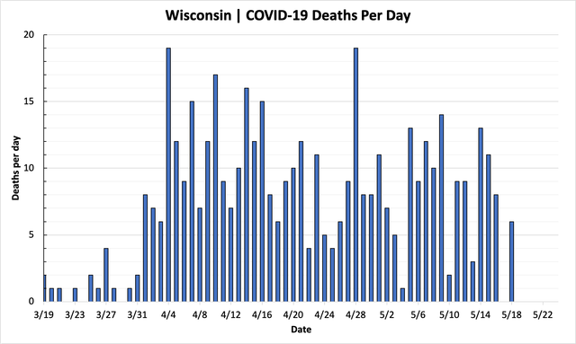 chart-deaths-05182020.png