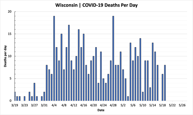 chart-deaths-05192020.png