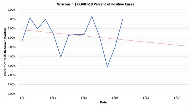 percent_positive_cases_05202020.png