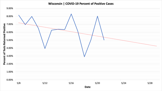 percent_positive_cases_05212020.png