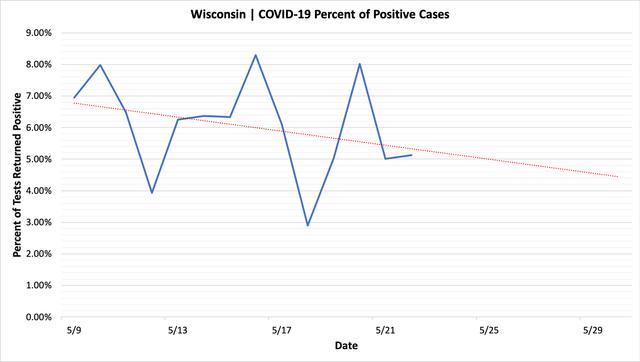 percent_positive_cases_05222020.png