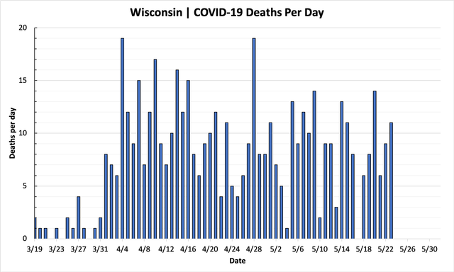 chart-deaths-05232020.png