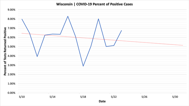 percent_positive_cases_05232020.png