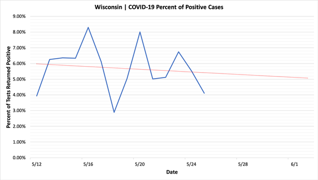 percent_positive_cases_05252020.png