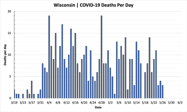chart-deaths-05262020.png