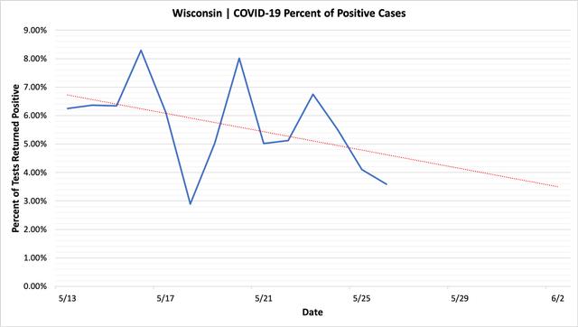 percent_positive_cases_05262020.png