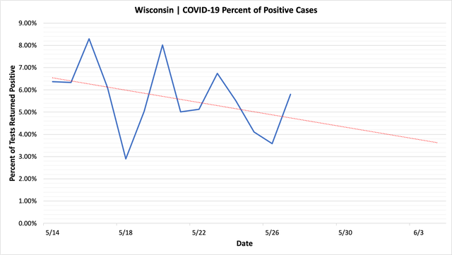 percent_positive_cases_05272020.png