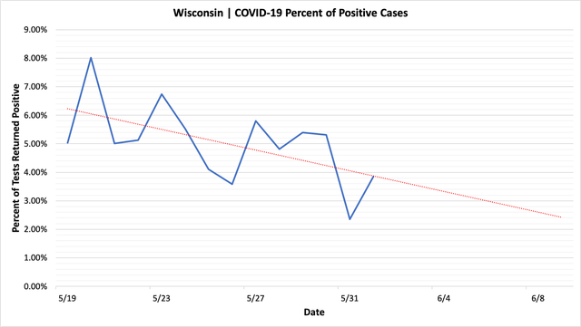 percent_positive_cases_06012020.png