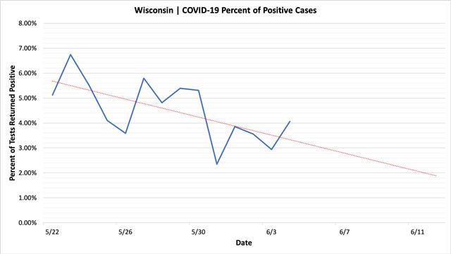 percent_positive_cases_06042020.png