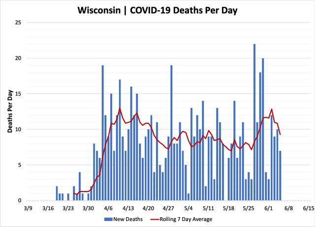 chart-deaths-06052020.png