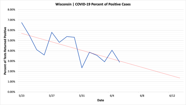 percent_positive_cases_06052020.png