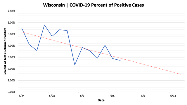percent_positive_cases_06062020.png
