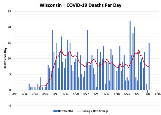 chart-deaths-06092020.png