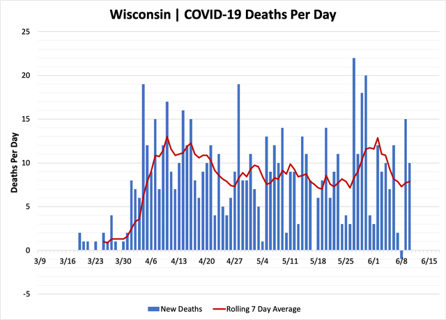 chart-deaths-06102020.png