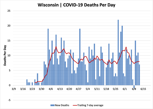 chart-deaths-06122020.png