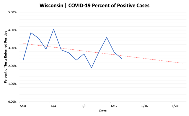 percent_positive_cases_06132020.png