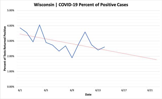 percent_positive_cases_06142020.png
