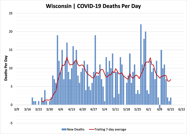 chart-deaths-06152020.png