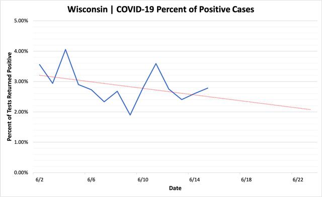 percent_positive_cases_06152020.png