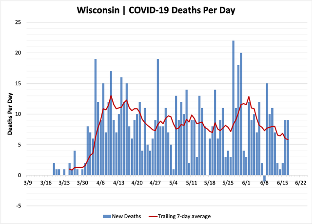 chart-deaths-06172020.png