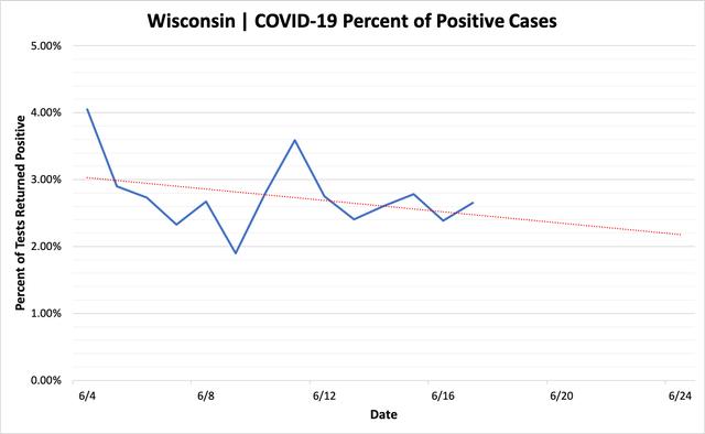 percent_positive_cases_06172020.png