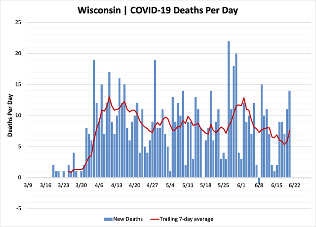 chart-deaths-06202020.png