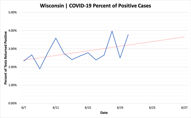 percent_positive_cases_06202020.png