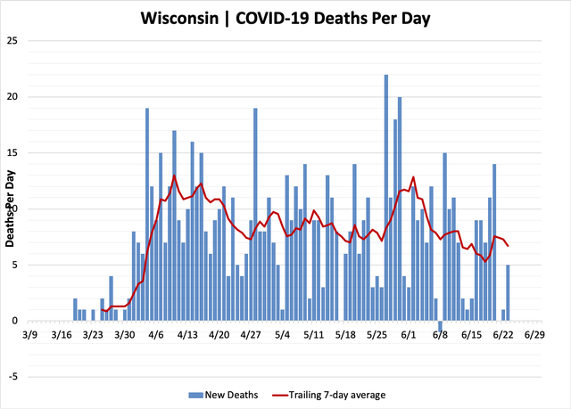 chart-deaths-06232020.png