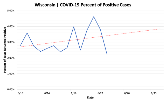 percent_positive_cases_06232020.png