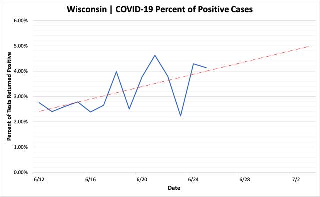 percent_positive_cases_06252020.png